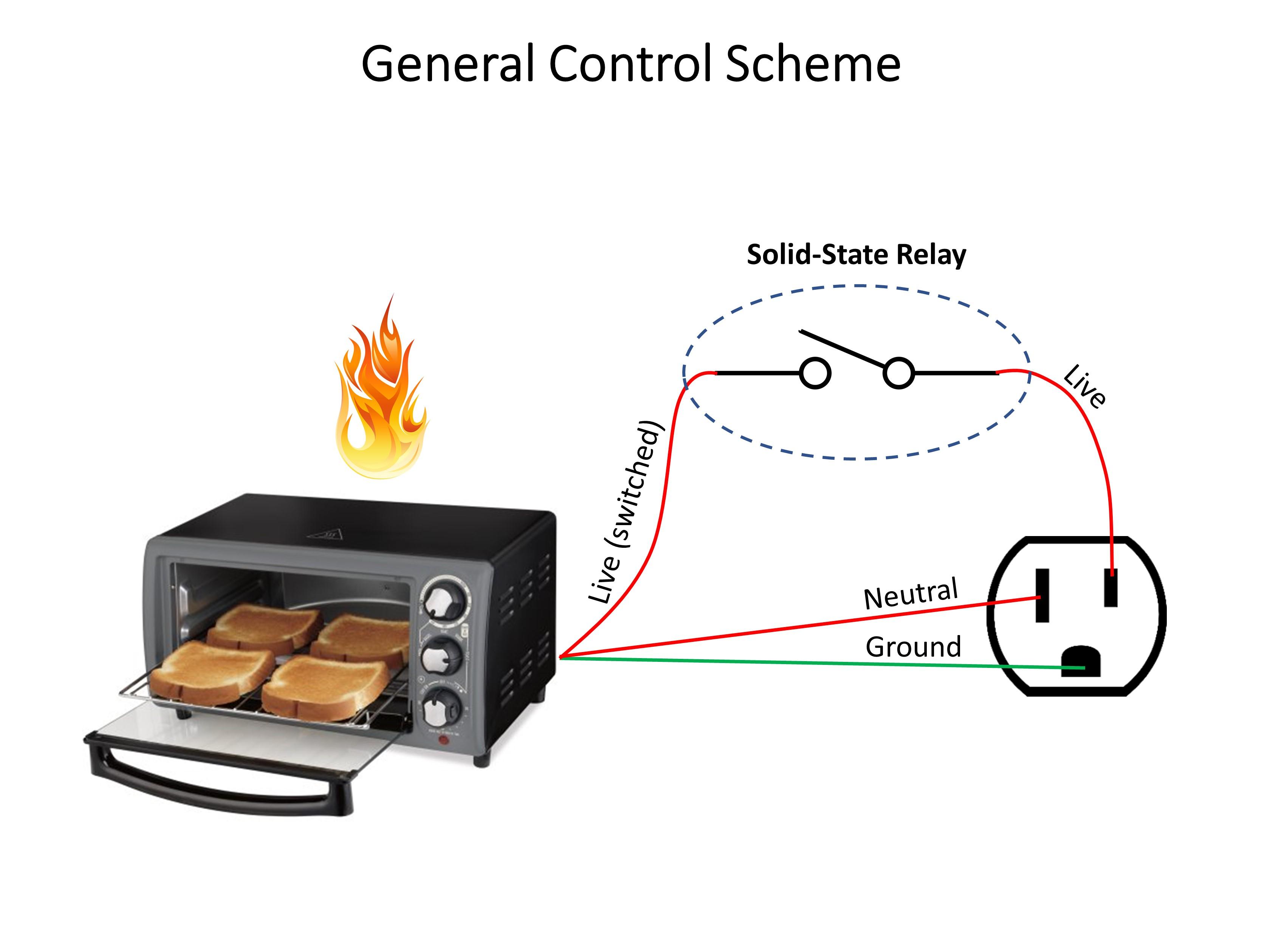 esp32 bluetooth reflow oven hackster iotoaster oven wiring diagram 15 [ 3360 x 2520 Pixel ]