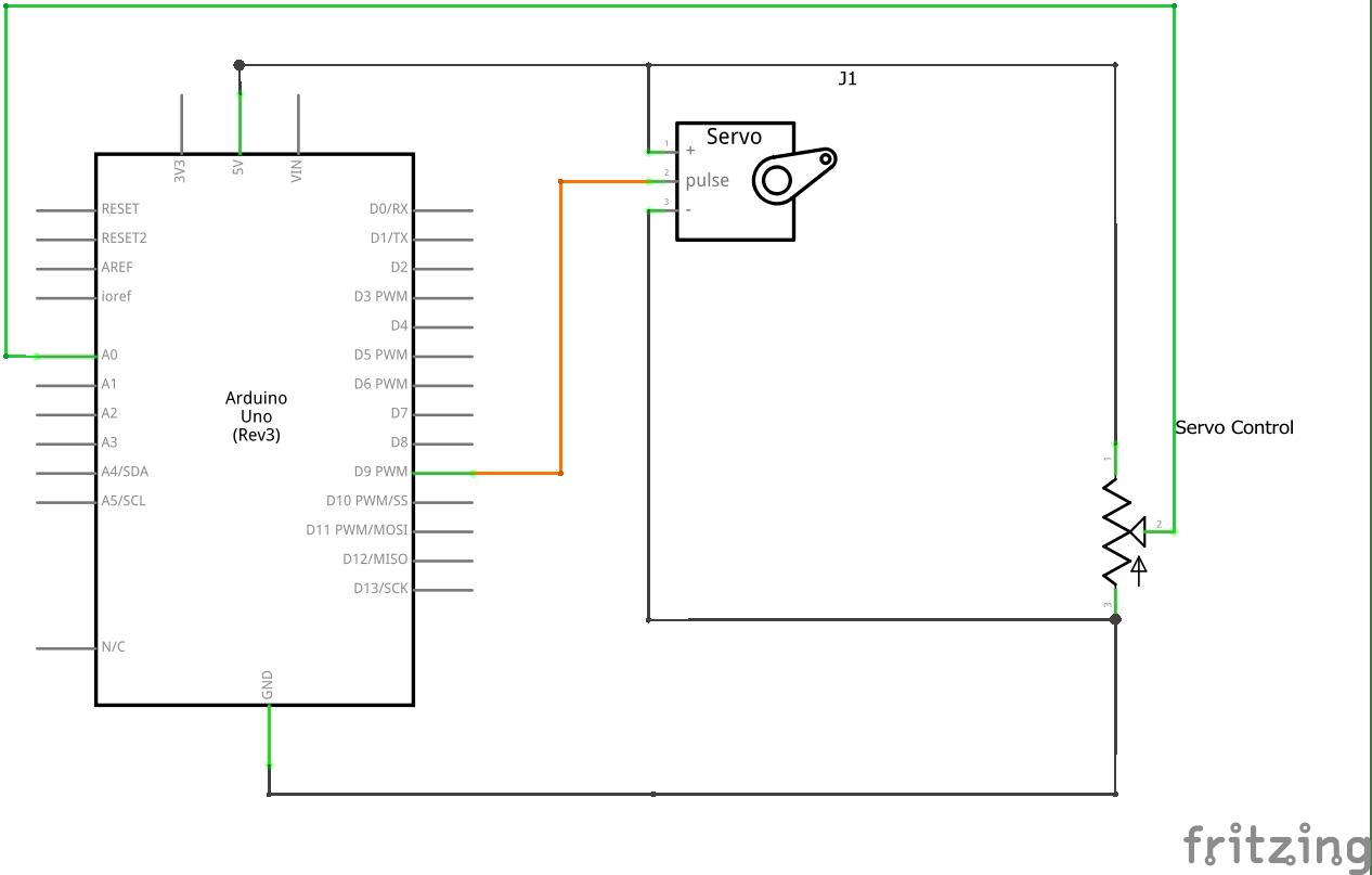 small resolution of sam servo diagram