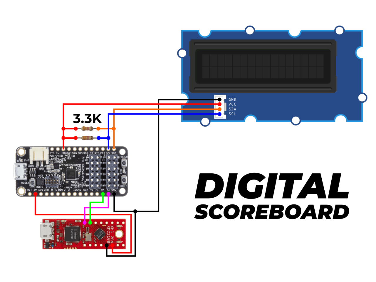 medium resolution of scoreboard wiring diagram