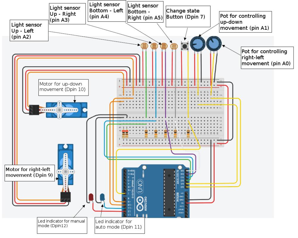 medium resolution of wiring schematic