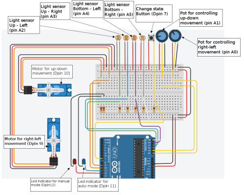 small resolution of wiring schematic