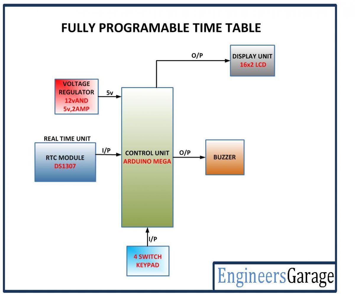 in 1 doorbell circuit diagram engineersgarage blog wiring diagram 555 timer based automatic headlight circuit diagram engineersgarage [ 1200 x 999 Pixel ]