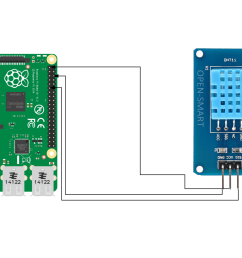 raspberry pi and dht11 connection diagram [ 2048 x 1340 Pixel ]