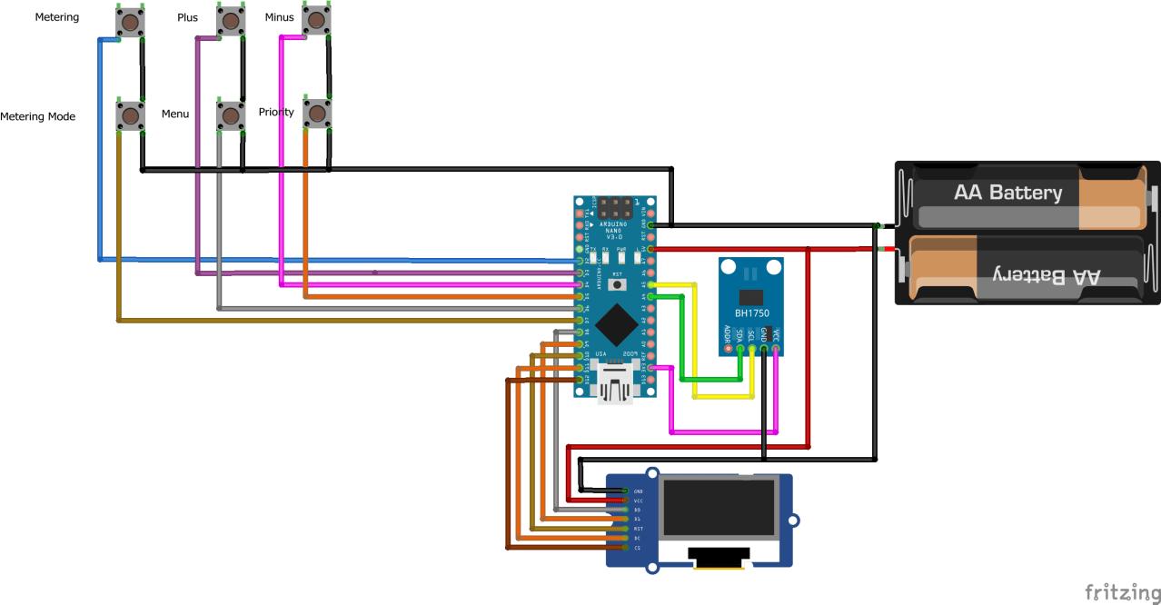 hight resolution of ga meter diagram