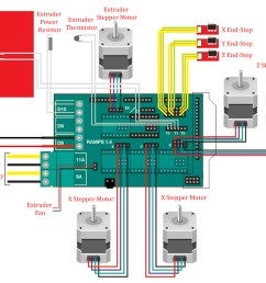 how to make a big 3d printer at home using arduino hackster ioconnection diagram of the [ 3088 x 2225 Pixel ]