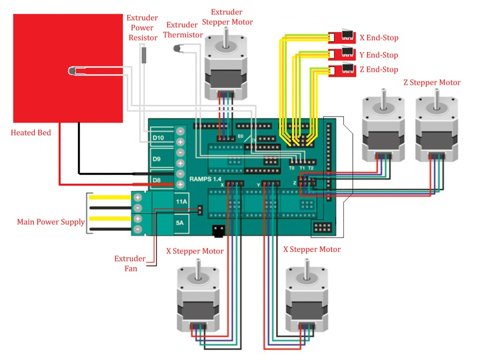 medium resolution of how to make a big 3d printer at home using arduino hackster ioconnection diagram of the