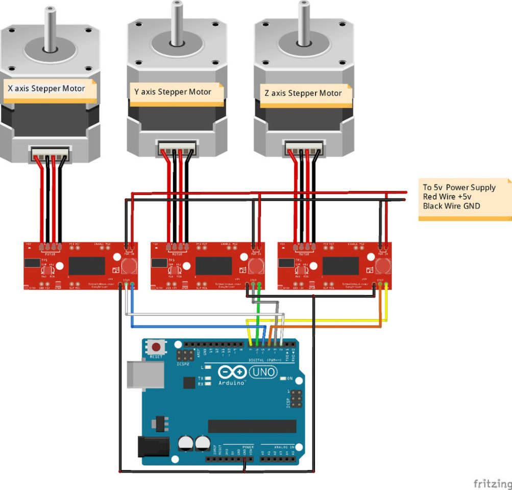 small resolution of cnc stepper motor wiring diagram for