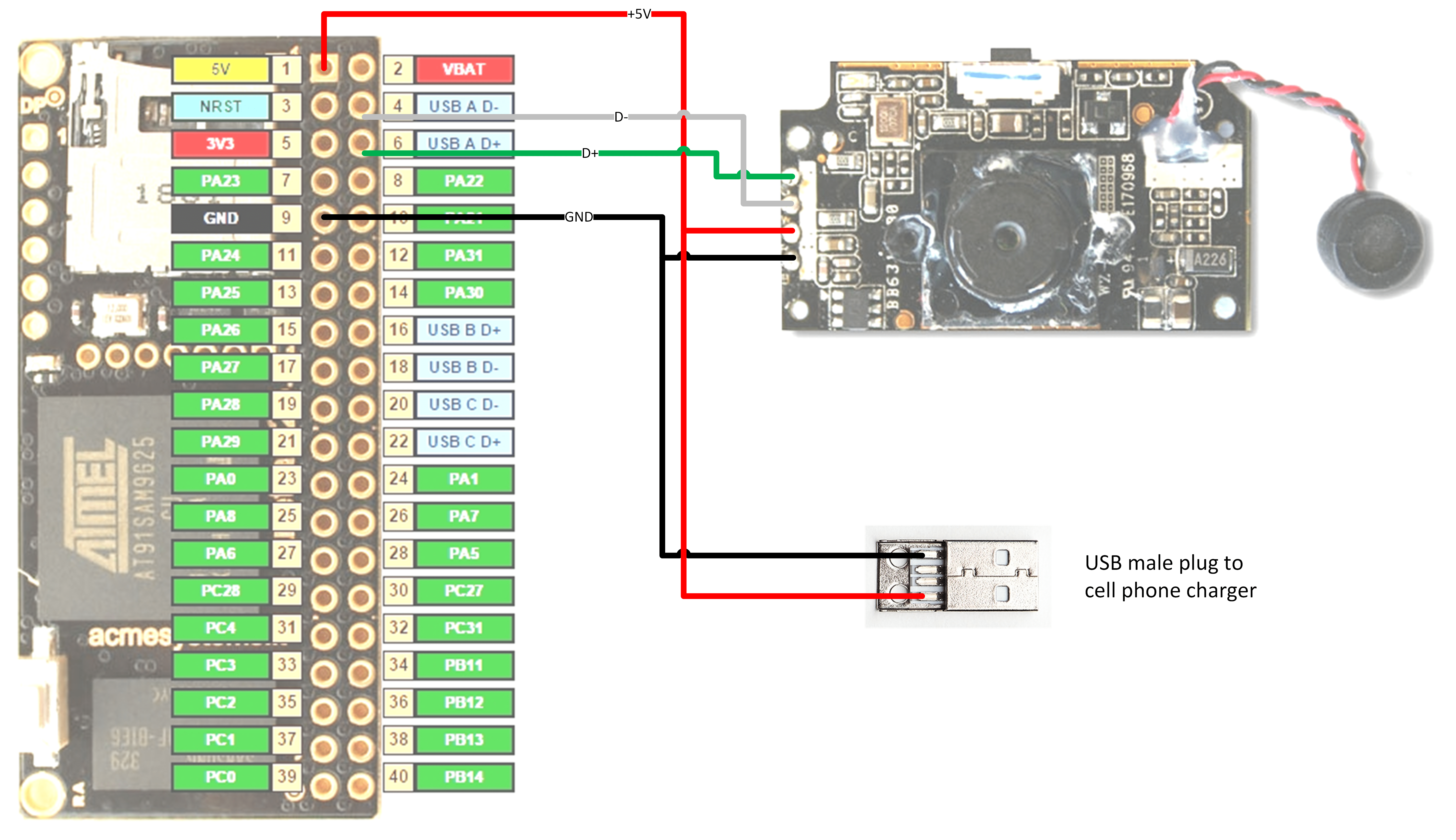 small resolution of web camera wire diagram wiring diagram query usb to camera wiring diagram