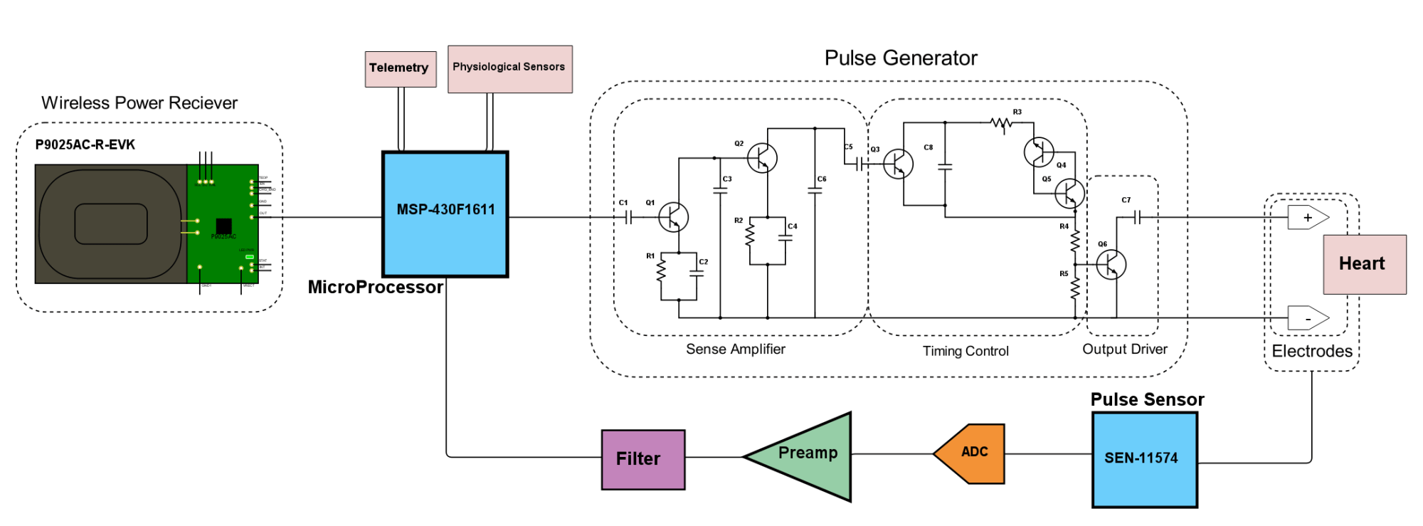 hight resolution of pacemaker schematic