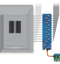 use the included cable to connect the current monitor board to the pi then connect your ethernet and power to the pi and a regulated 12vdc power supply  [ 1522 x 1080 Pixel ]