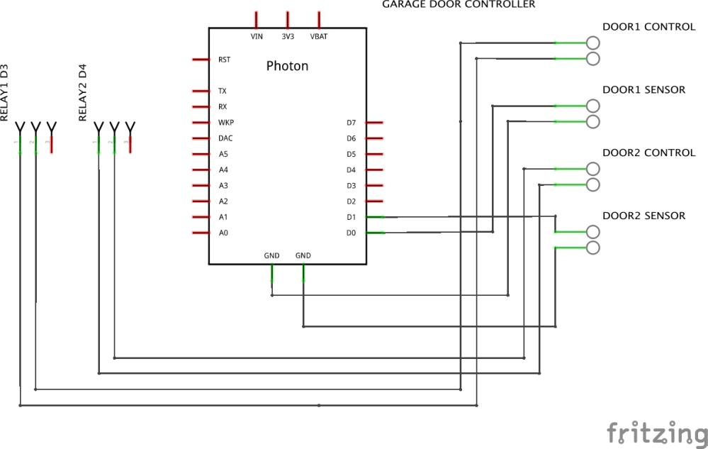 medium resolution of code garage door operation