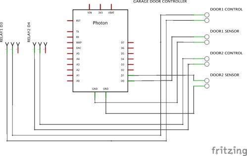 small resolution of code garage door operation