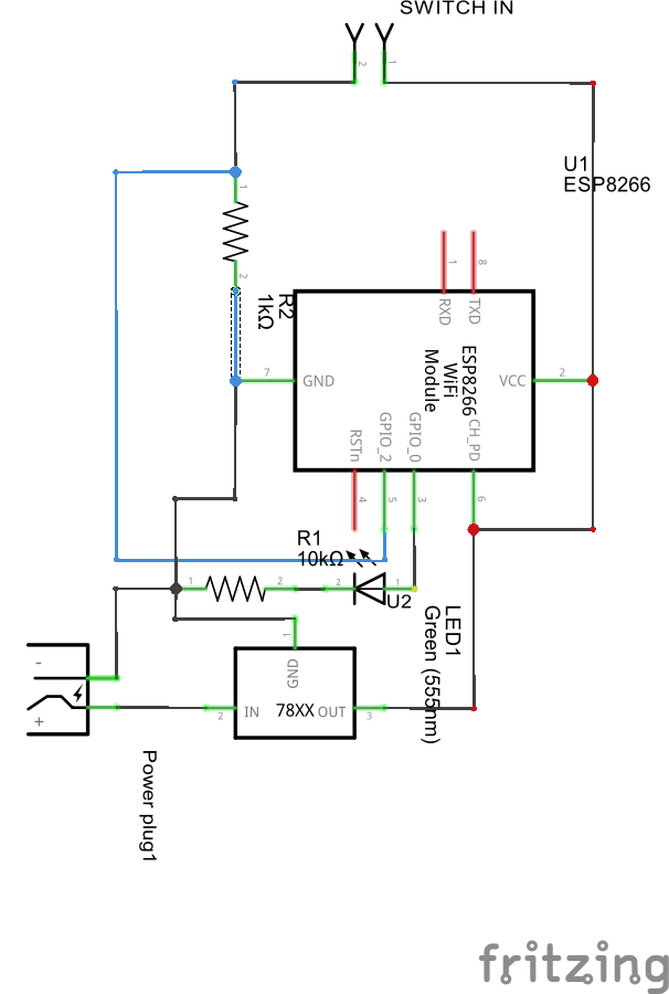 a diagram for business wireless