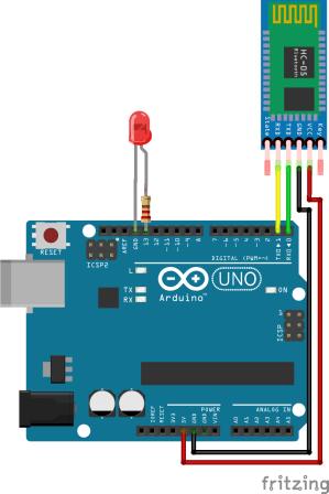 Arduino Bluetooth Basic Tutorial  Hacksterio
