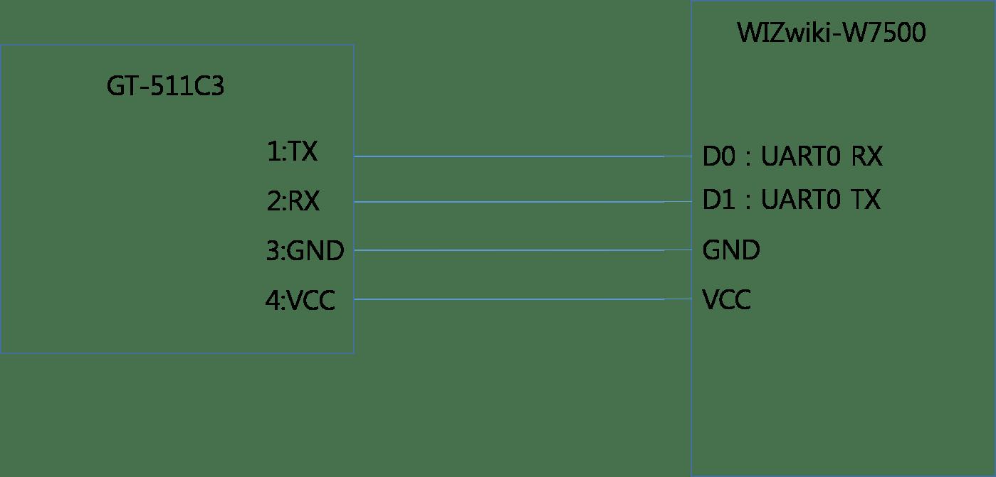 Time clock system using fingerprint sensor and NTP