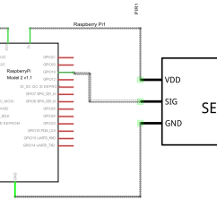 Usb Web Camera Wiring Diagram For Trailer Plug 5 Core Cable Wire Colors