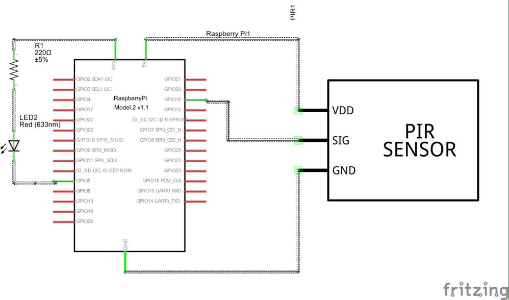 medium resolution of raspberrypimotioncapture schem