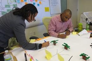 HTE Entrepreneurial Mindset