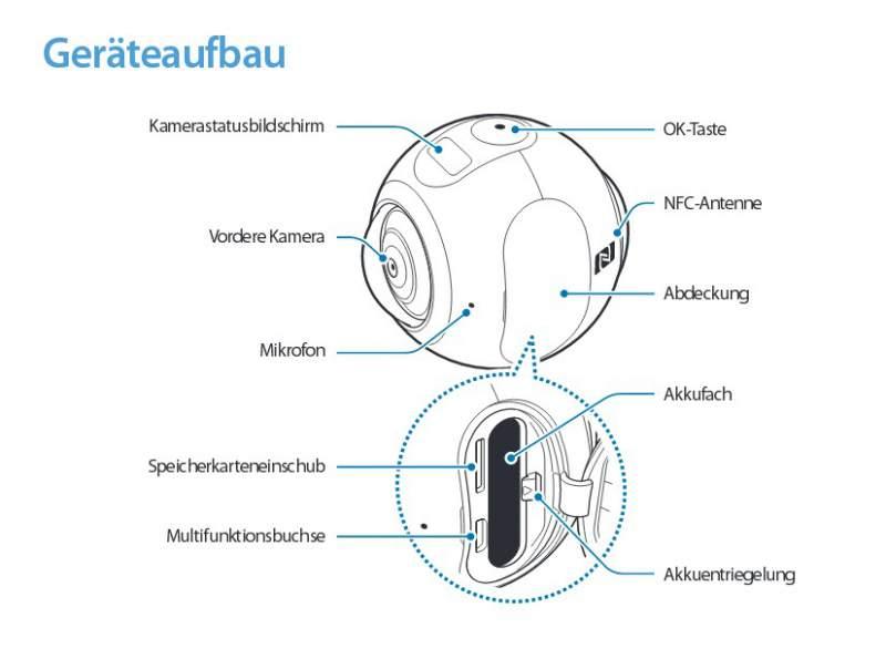 Samsung Galaxy Watch Bedienungsanleitung Pdf