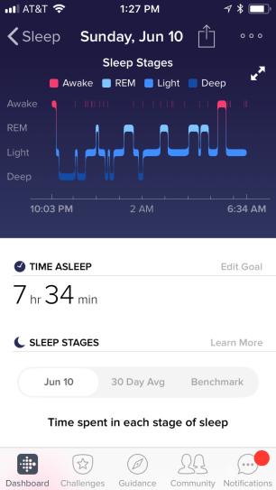 Sleep Alcohol 3