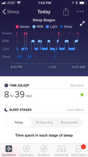 Sleep Alcohol 5