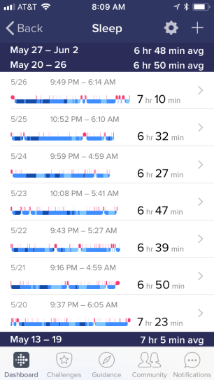 Sleep Data September 2018