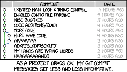Git commit Licence CC-BY-NC-SA xkcd