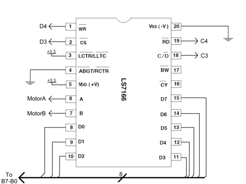 connecting quadrature encoders to a daq device national instruments