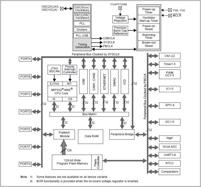 block diagram ubuntu