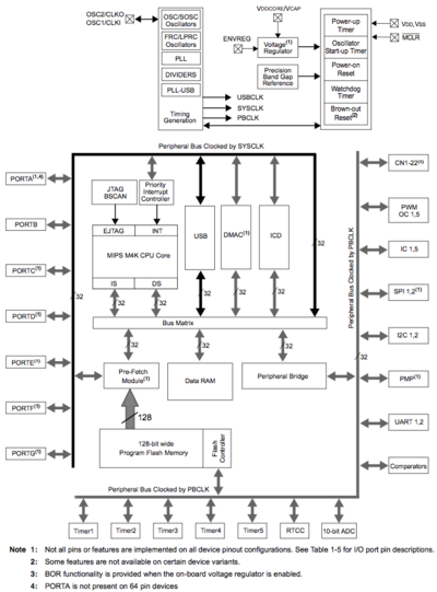 block diagram of voltage regulator circuit