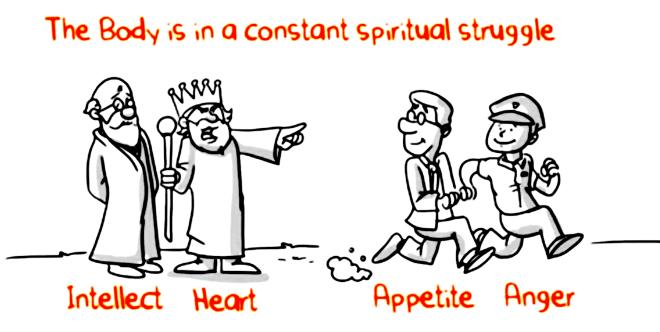 spiritual struggle.png