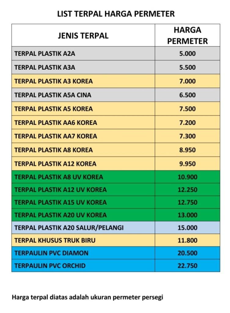 daftar harga terpal lembaran