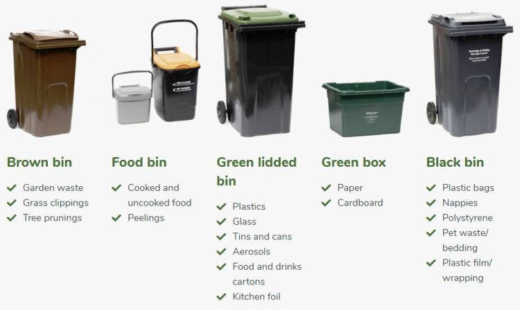 All bin types used by TMBC