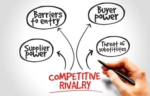 porter fiver forces model for digital marketing