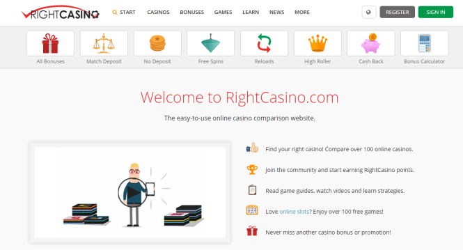 Infographic Case Study: Right Casino