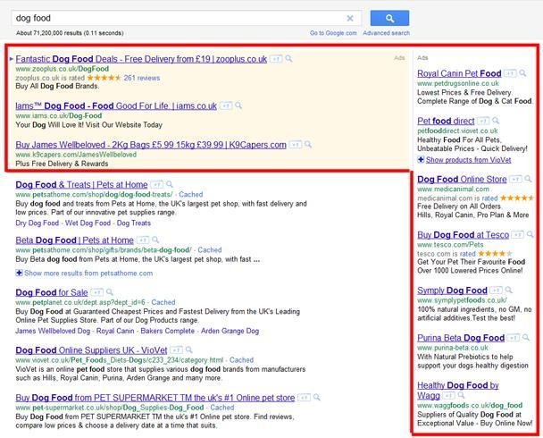 Paid Advertising Google Adwords