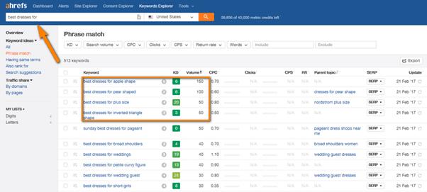 Hafiz Muhammad Ali-SEO Search Verticals Amazon ranking factors