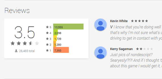 Hafiz Muhammad Ali-SEO Search Verticals App Ranking Reviews