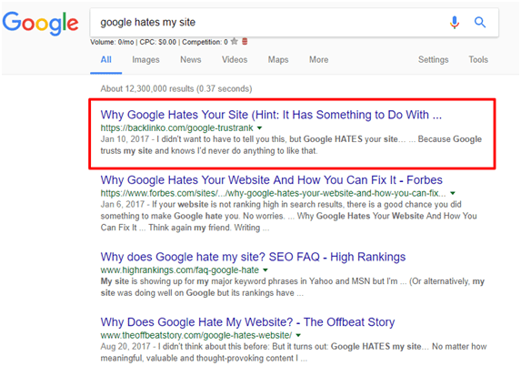 Hafiz Muhammad Ali-Why Google Hate my Site