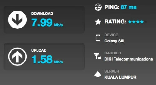 DiGi speed test Bangi