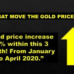 What Moves Gold Prices?