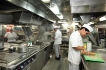 Procesos y procedimientos para restaurantes / hoteles / empresas