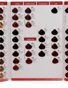 Hair colour charts also international for hairdressing and makeup rh artist