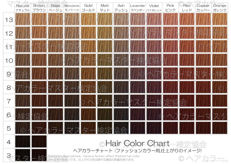 ヘアカラーチャート_ファッションカラー_仕上がりのイメージ
