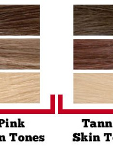 chart showing which hair colors work for skin tone also matching color to your natural rh haircolorcode