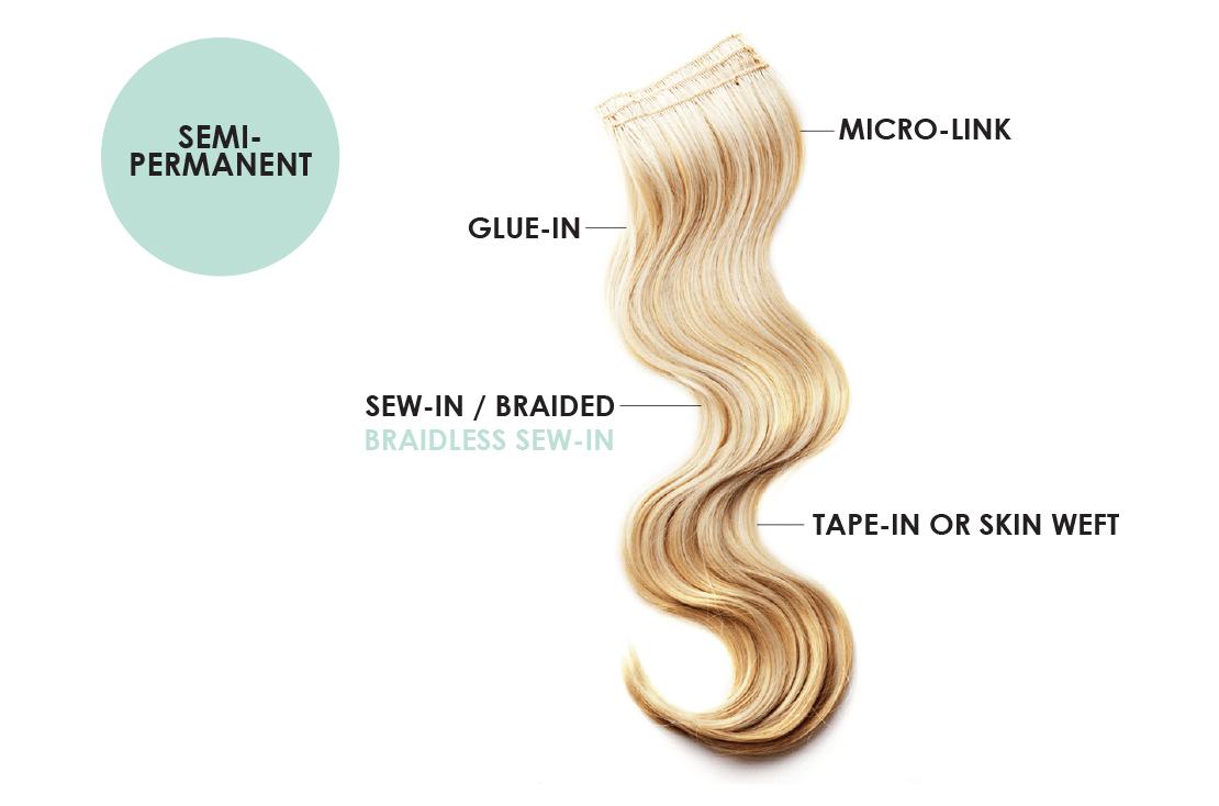 Hair Extension Price  Comparison  Global Hair Health