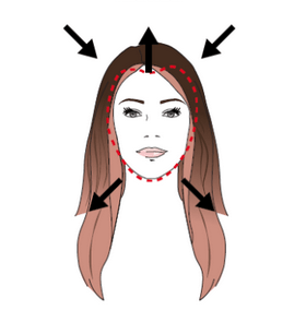 hair-contouring-for-people-with-heart-or-triangular-shaped-faces