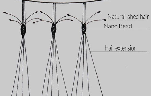 will-hair-extensions-cause-damage-or-hair-loss