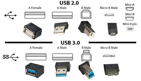 USB2vs3