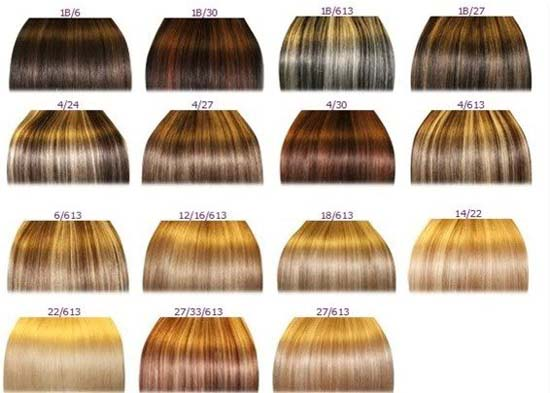 Different Shades Of Blonde Hair Color Chart